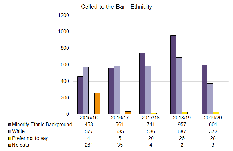 Call-2020-Ethnicity.png